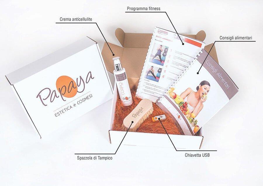 4 KILI IN 2 MESI: con il nostro Beauty Box si può!